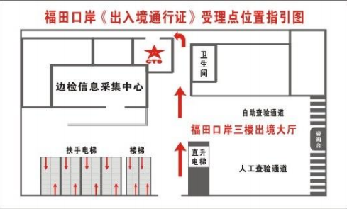 香港居民在內地申請出境通行證
